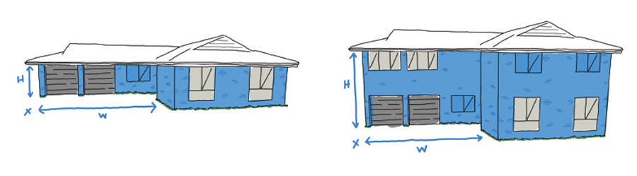 How much does it cost to render a house, How much does it cost to render a house